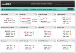 BI Reports - Call Centre Real Time Dashboard